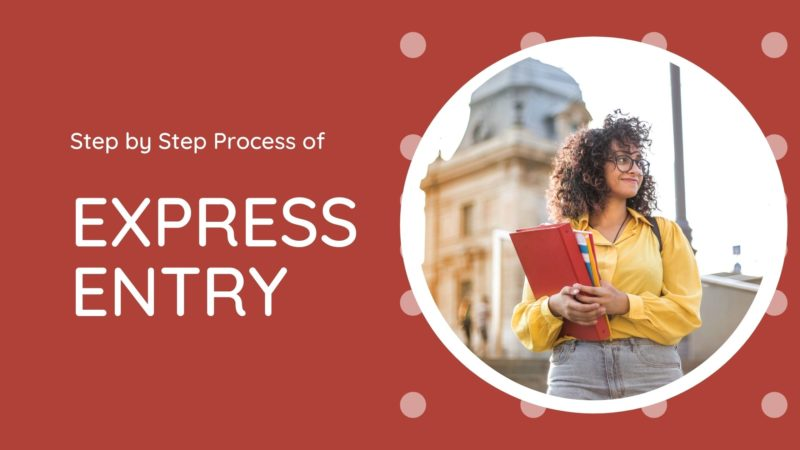 Step by Step Process of Express Entry System in Canada